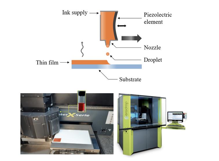 inkjet-printing