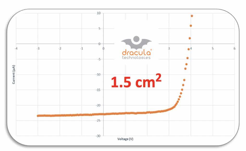 ff74-record-graph